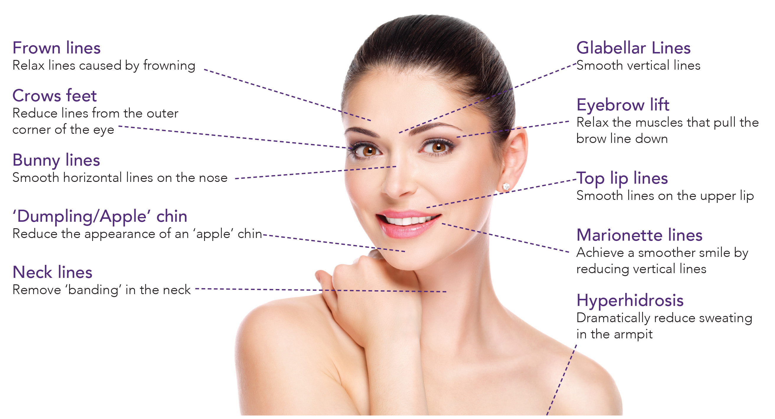 Botox and Fillers in Gurgaon | Dermal Fillers Treatment Cost in Gurgaon